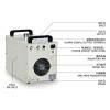 Маломощный лазерный резак охлаждается чиллером CW-3000 S&A